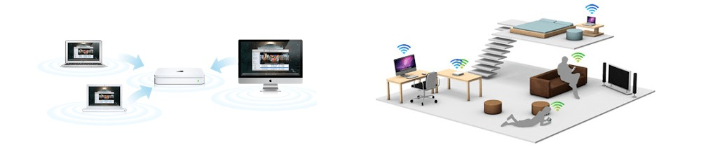 apple computer mac managed services