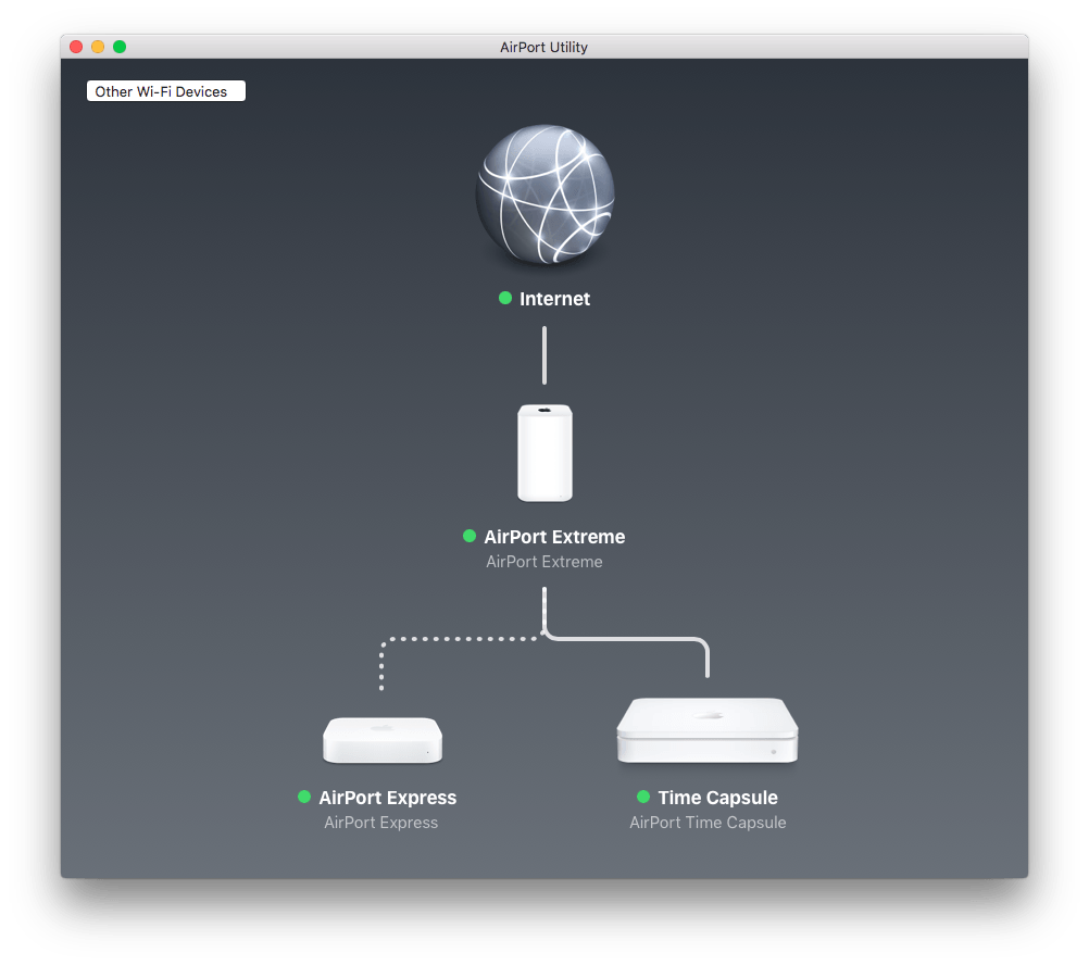 Apple setup diagram wiring diagram database best apple wifi router for a home network rh theitsage com apple tv setup diagram apple asfbconference2016 Images